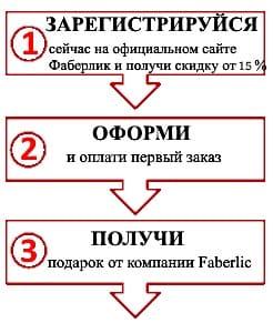 Регистрация в Фаберлик условия